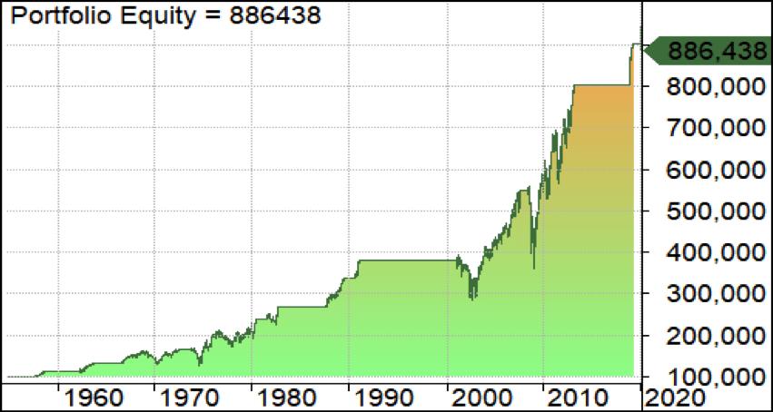 curva-capital-compra-caidas.png