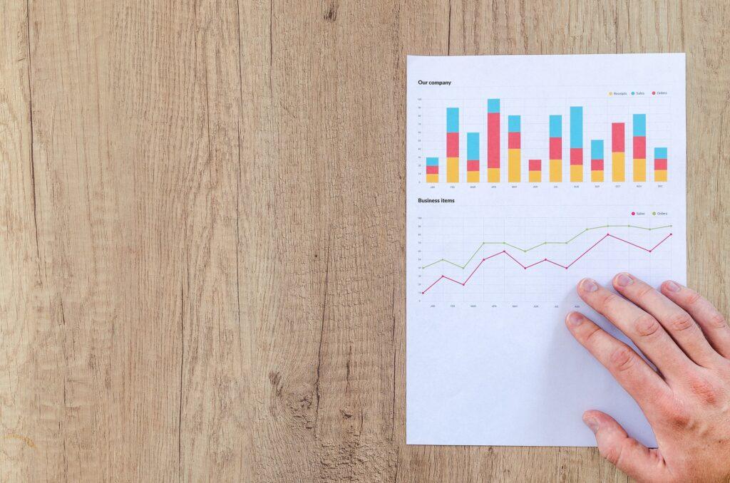 Gráfico finanzas